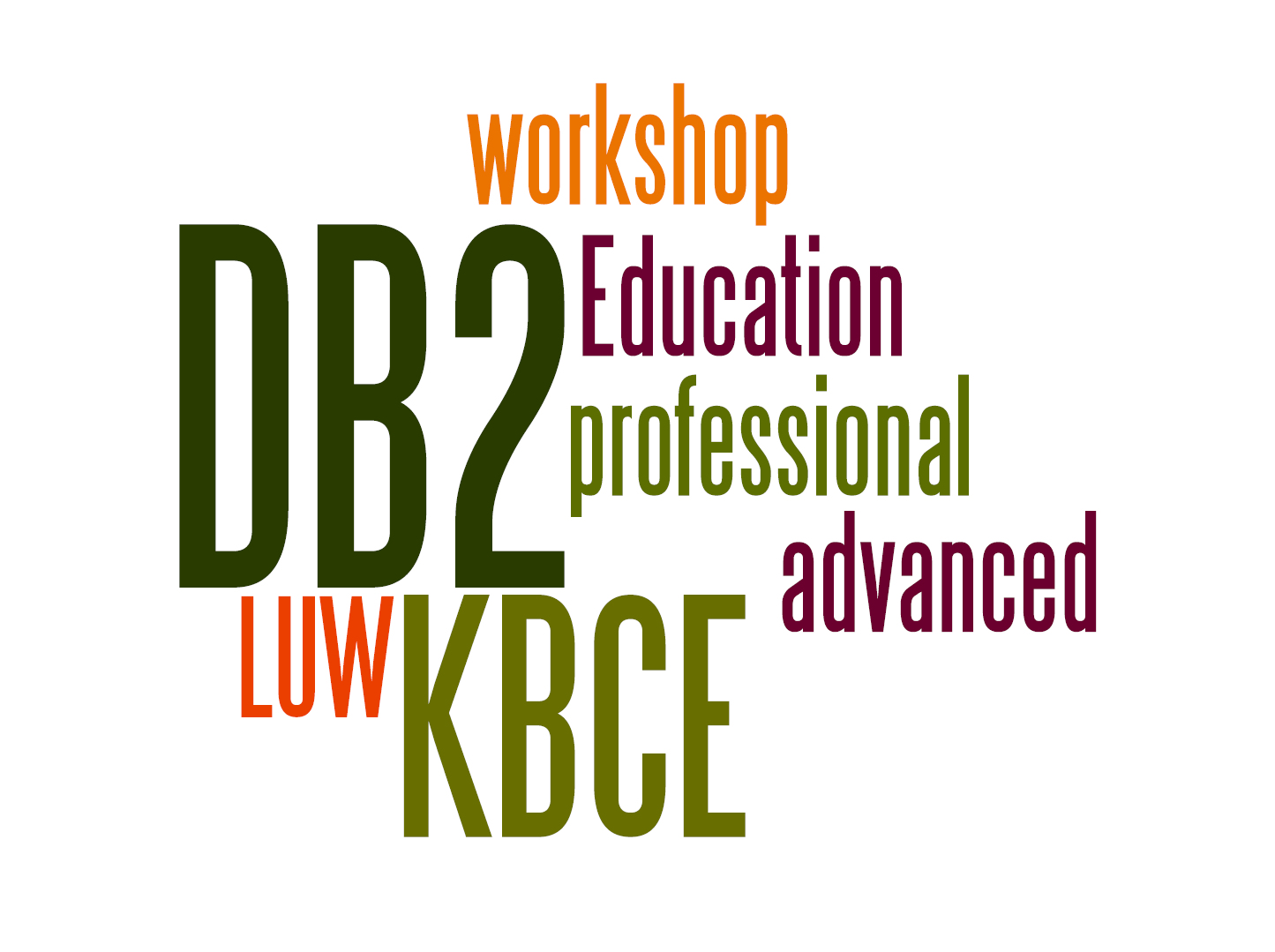 KBCE DB2 LUW Training Logo